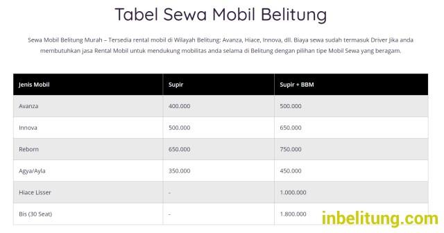 harga rental mobil di belitung, harga sewa mobil belitung, harga sewa mobil di belitung,